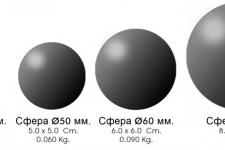 Шары стальные, сферы, полусферы